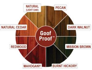 Wood Stain & Sealer | Desk Stain & Sealer | Ready Seal